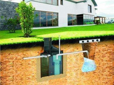 Использование септиков для загородного дома